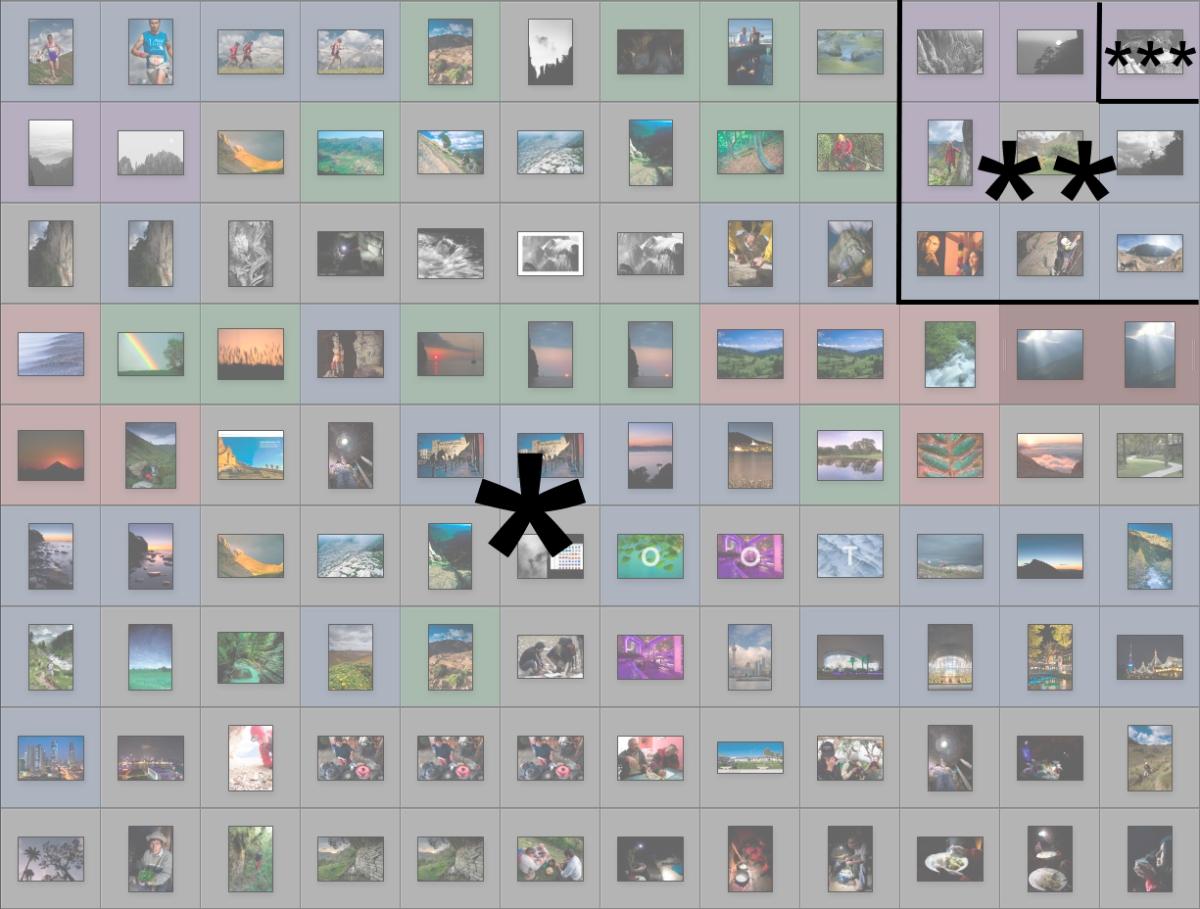 Categorizar las fotografías. ¿Cómo? ¿Para  qué?
